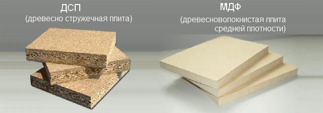 материал для навесных шкафов для кухни