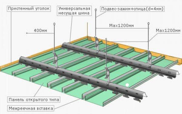 Устройство реечного потолка на кухне